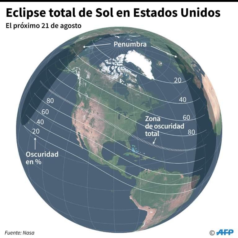 Eclipse Total de Sol en EUA