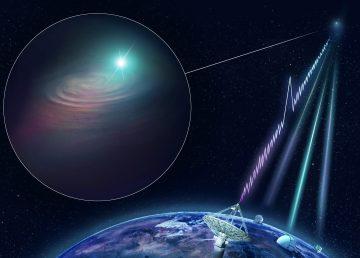 Encuentran ondas cósmicas que podrían develar misterios del espacio intergaláctico